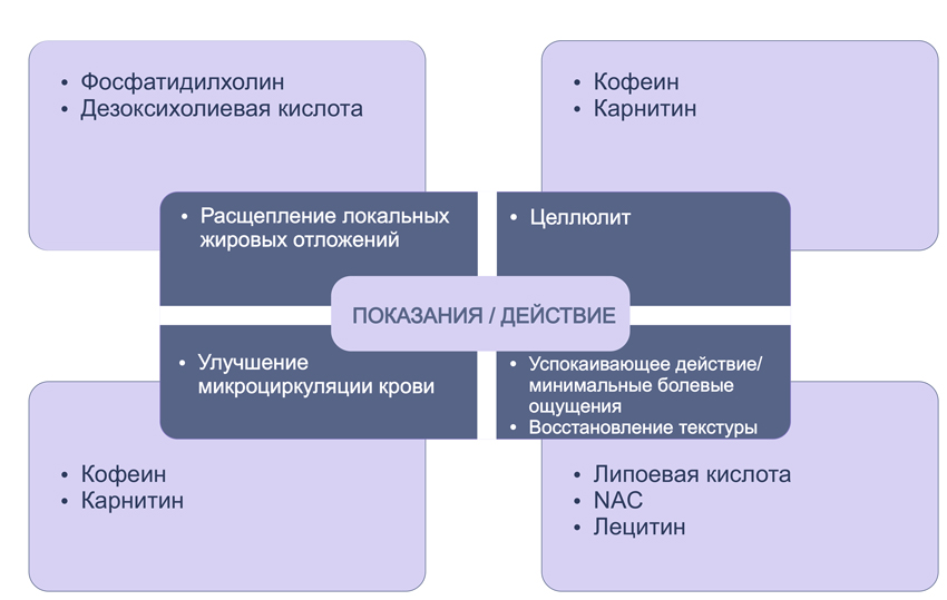 M-мик-схема