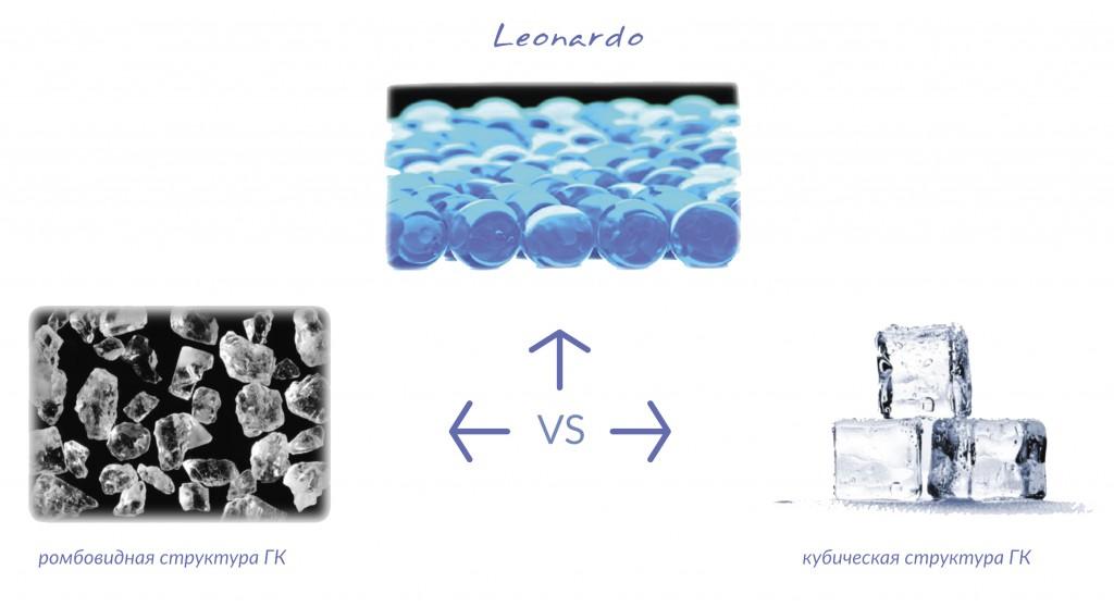 строение-молекулы-10
